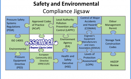 SAFETY & ENVIRONMENTAL COMPLIANCE JIGSAW