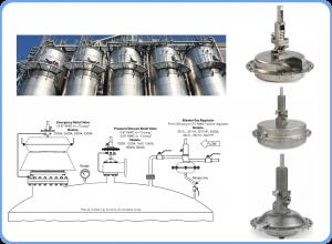 Tank-Storage-Blanket-Gas-Nitrogeen-Regulators