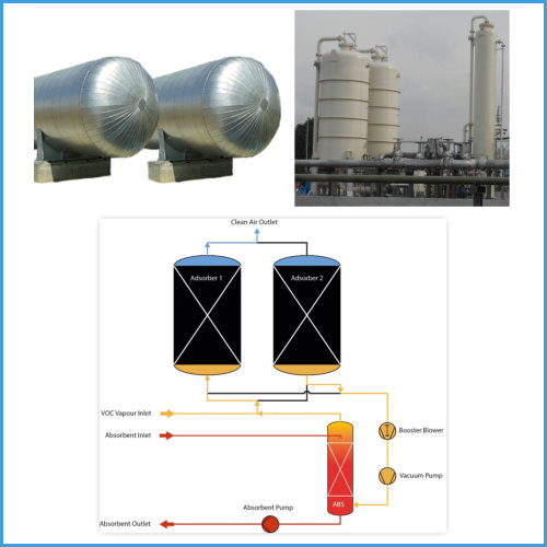 Vapour Recovery Systems